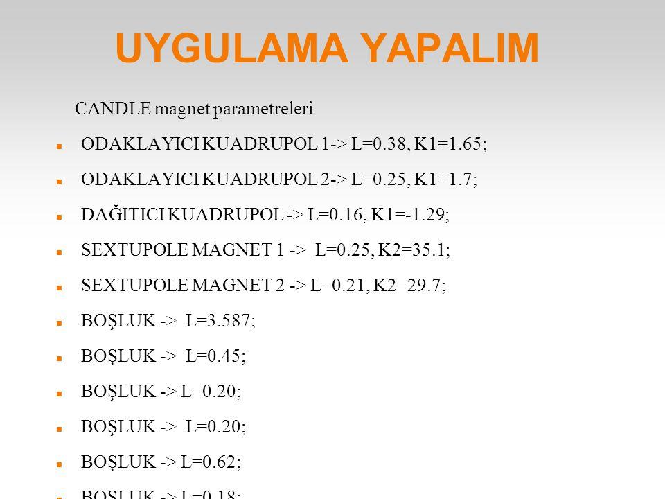 UYGULAMA YAPALIM CANDLE magnet parametreleri ODAKLAYICI KUADRUPOL 1-> L=0.38, K1=1.65; ODAKLAYICI KUADRUPOL 2-> L=0.25, K1=1.7; DAĞITICI KUADRUPOL -> L=0.16, K1=-1.29; SEXTUPOLE MAGNET 1 -> L=0.25, K2=35.1; SEXTUPOLE MAGNET 2 -> L=0.21, K2=29.7; BOŞLUK -> L=3.587; BOŞLUK -> L=0.45; BOŞLUK -> L=0.20; BOŞLUK -> L=0.62; BOŞLUK -> L=0.18; EĞİCİ MAGNET L=1.450, 32 ADET,E1=0.0, E2=0.0,FINT=0.45,HGAP=0.0275,K1=-0.33;