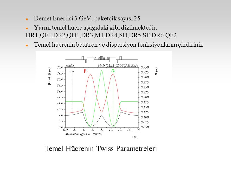 TITLE HPFBU ; QF1:QUADRUPOLE, L=0.38, K1=1.65; QD1:QUADRUPOLE, L=0.16, K1=-1.29; QF2:QUADRUPOLE, L=0.25, K1=1.7; SD: SEXTUPOLE, L=0.25, K2=35.1; SF: SEXTUPOLE, L=0.21, K2=29.7; DR1:DRIFT, L=3.587; DR2:DRIFT, L=0.45; DR3:DRIFT, L=0.20; DR4:DRIFT, L=0.20; DR5:DRIFT, L=0.62; DR6:DRIFT, L=0.18; M1 :SBEND,L=1.450,ANGLE=PI/16,E1=0.0, E2=0.0,FINT=0.45,HGAP=0.0275,K1=-0.33; BEAM, PARTICLE=ELECTRON,ENERGY=3, kbunch=25, npart=1.E5,sigt=0.5, sige=.01, deltap=0.01, sequence=ZAFER; ZAF: LINE=(DR1,QF1,DR2,QD1,DR3,M1,DR4,SD,DR5,SF,DR6,QF2); zafer: LINE=(ZAF,-ZAF); Y1TAC: LINE=(zafer, zafer, zafer, zafer); YTAC: LINE=(Y1TAC,-Y1TAC); TAC: LINE=(YTAC,-YTAC); USE,PERIOD=ZAFER; select,flag=twiss,column=name,s,x,y,mux,betx,muy,bety,dx,dy; twiss,save,centre,file=twiss.out; plot,haxis=s,vaxis1=betx,bety,vaxis2=DX colour=100,interpolate,title=TAC; stop;