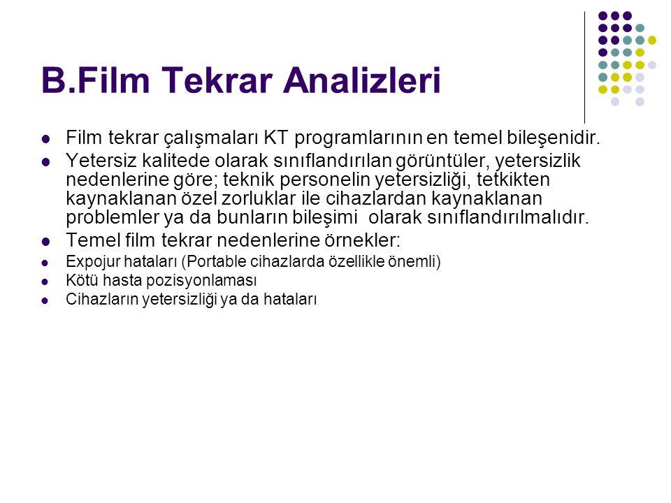 B.Film Tekrar Analizleri Film tekrar çalışmaları KT programlarının en temel bileşenidir. Yetersiz kalitede olarak sınıflandırılan görüntüler, yetersiz