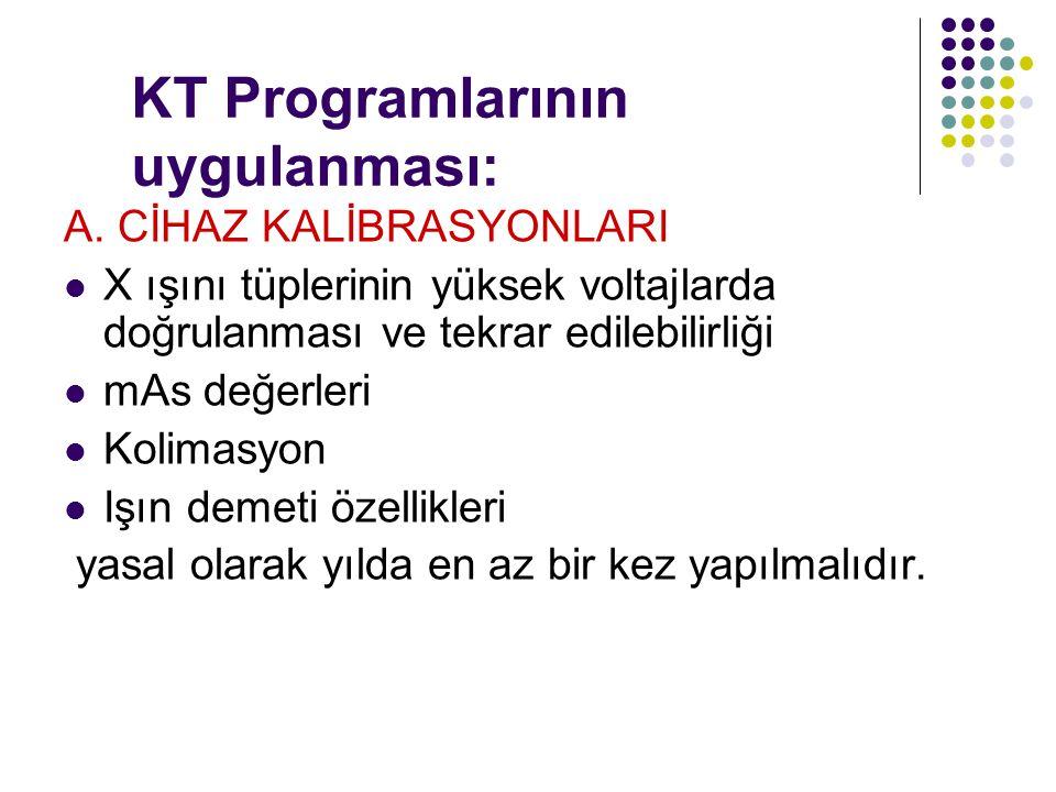 KT Programlarının uygulanması: A. CİHAZ KALİBRASYONLARI X ışını tüplerinin yüksek voltajlarda doğrulanması ve tekrar edilebilirliği mAs değerleri Koli