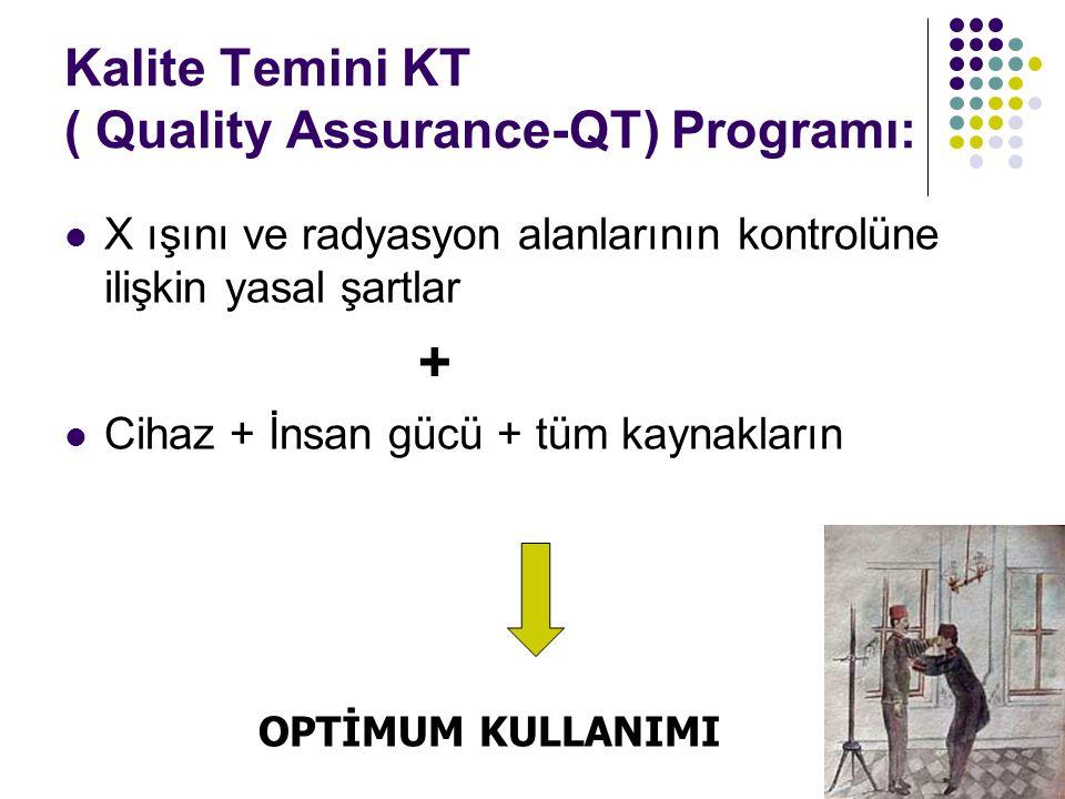 Kalite Temini KT ( Quality Assurance-QT) Programı: X ışını ve radyasyon alanlarının kontrolüne ilişkin yasal şartlar + Cihaz + İnsan gücü + tüm kaynak