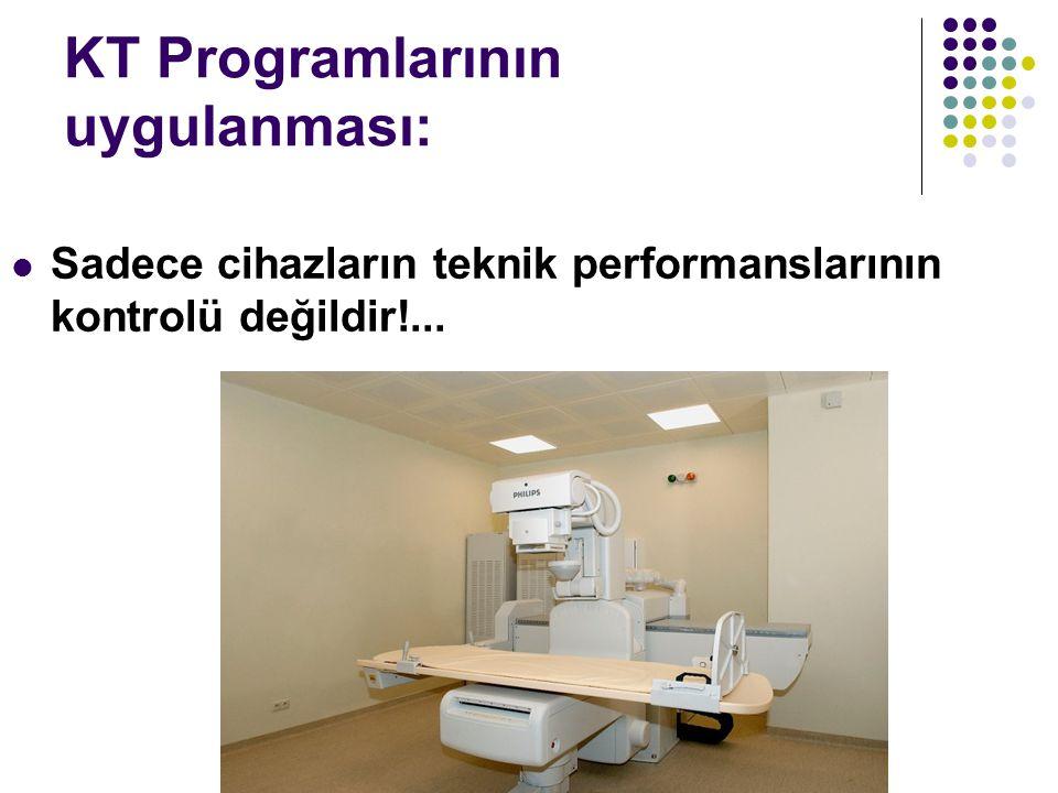 KT Programlarının uygulanması: Sadece cihazların teknik performanslarının kontrolü değildir!...
