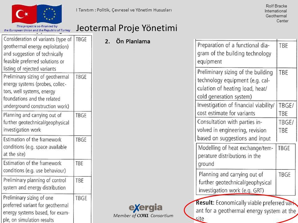 Member of Consortium This project is co-financed by the European Union and the Republic of Turkey Rolf Bracke International Geothermal Center 2.Ön Planlama Jeotermal Proje Yönetimi I Tanıtım : Politik, Çevresel ve Yönetim Hususları