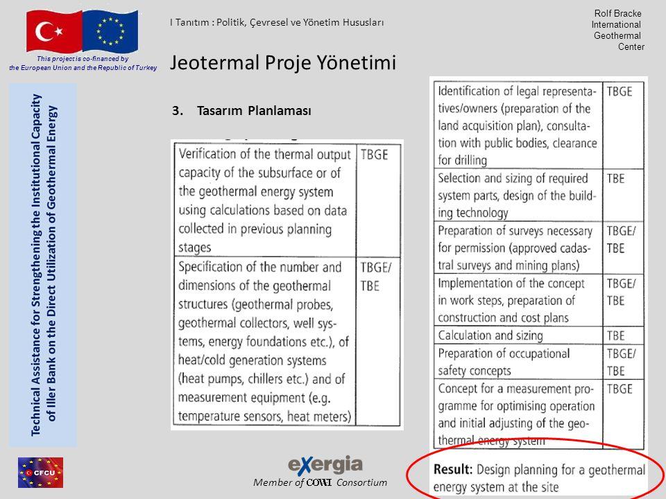 Member of Consortium This project is co-financed by the European Union and the Republic of Turkey Rolf Bracke International Geothermal Center 3.Tasarım Planlaması Jeotermal Proje Yönetimi I Tanıtım : Politik, Çevresel ve Yönetim Hususları