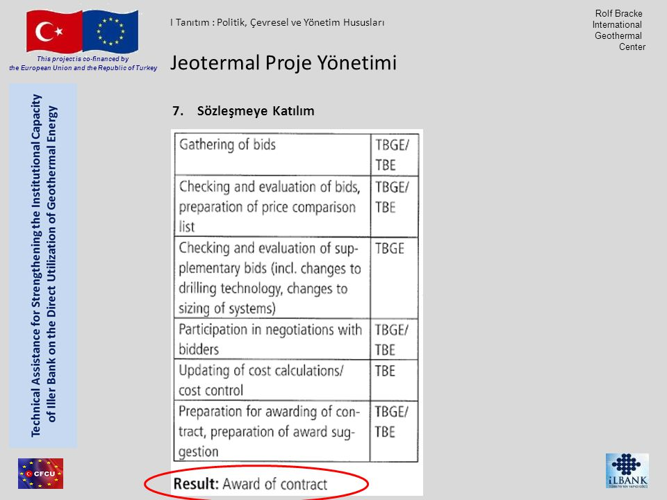 Member of Consortium This project is co-financed by the European Union and the Republic of Turkey Rolf Bracke International Geothermal Center 7.Sözleşmeye Katılım Jeotermal Proje Yönetimi I Tanıtım : Politik, Çevresel ve Yönetim Hususları