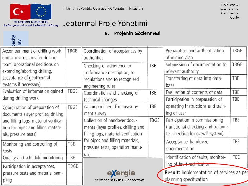 Member of Consortium This project is co-financed by the European Union and the Republic of Turkey Rolf Bracke International Geothermal Center 8.Projenin Gözlenmesi Jeotermal Proje Yönetimi I Tanıtım : Politik, Çevresel ve Yönetim Hususları