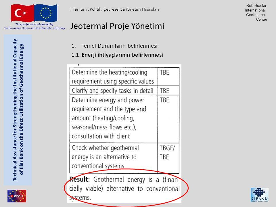 Member of Consortium This project is co-financed by the European Union and the Republic of Turkey Rolf Bracke International Geothermal Center 1.Temel Durumların belirlenmesi 1.1Enerji ihtiyaçlarının belirlenmesi Jeotermal Proje Yönetimi I Tanıtım : Politik, Çevresel ve Yönetim Hususları