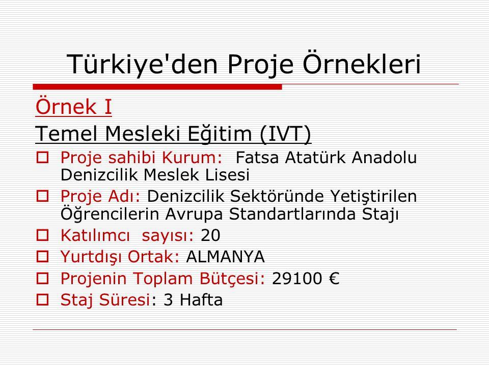 Türkiye'den Proje Örnekleri Örnek I Temel Mesleki Eğitim (IVT)  Proje sahibi Kurum: Fatsa Atatürk Anadolu Denizcilik Meslek Lisesi  Proje Adı: Deniz