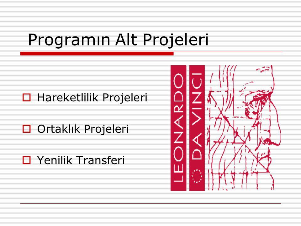 Programın Alt Projeleri  Hareketlilik Projeleri  Ortaklık Projeleri  Yenilik Transferi