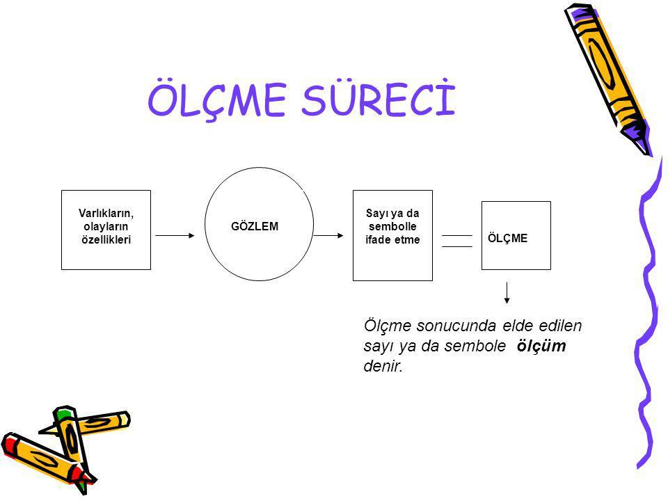 1- Sınıflama (Adlandırma, nominal) Ölçekleri Gözlemin en basit biçimidir.
