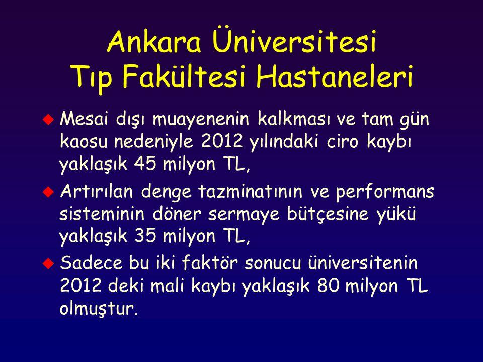 Ankara Üniversitesi Tıp Fakültesi Hastaneleri u Mesai dışı muayenenin kalkması ve tam gün kaosu nedeniyle 2012 yılındaki ciro kaybı yaklaşık 45 milyon
