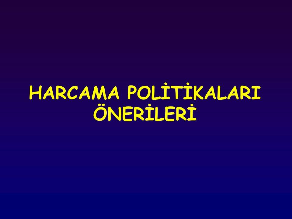 HARCAMA POLİTİKALARI ÖNERİLERİ