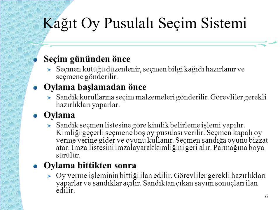 6 Kağıt Oy Pusulalı Seçim Sistemi Seçim gününden önce Seçmen kütüğü düzenlenir, seçmen bilgi kağıdı hazırlanır ve seçmene gönderilir.