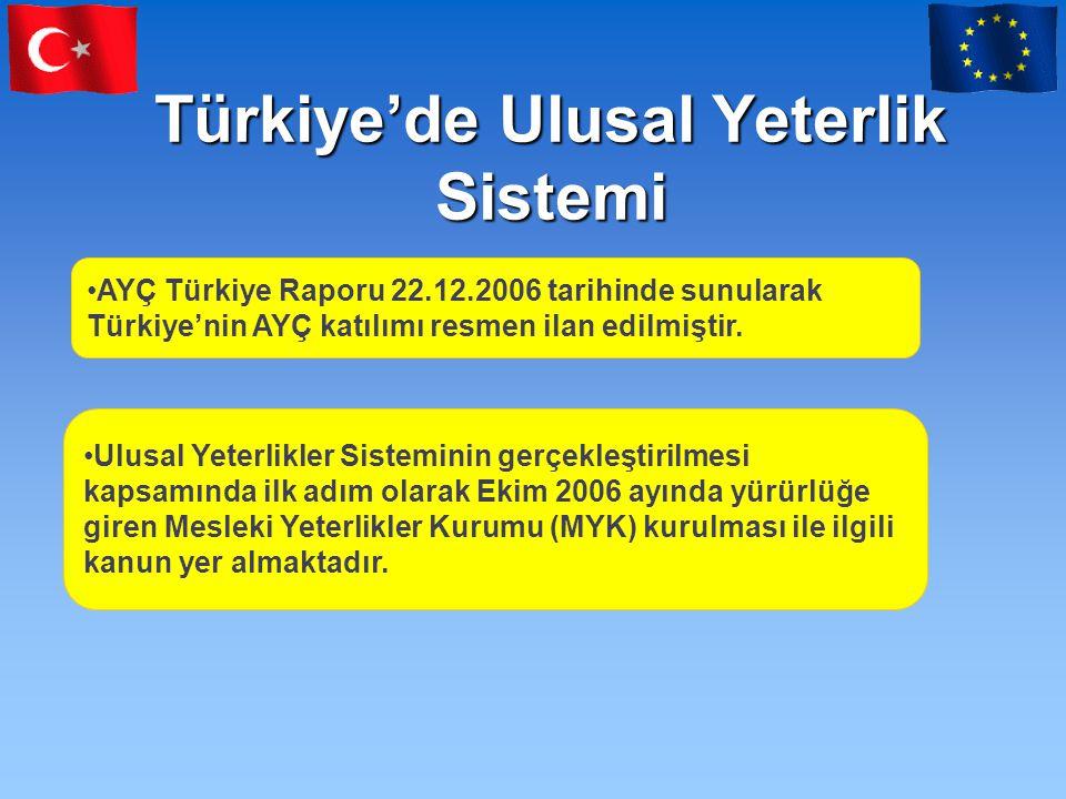 Türkiye'de Ulusal Yeterlik Sistemi AYÇ Türkiye Raporu 22.12.2006 tarihinde sunularak Türkiye'nin AYÇ katılımı resmen ilan edilmiştir.