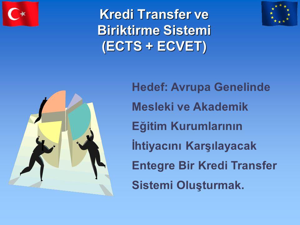 Kredi Transfer ve Biriktirme Sistemi (ECTS + ECVET) Hedef: Avrupa Genelinde Mesleki ve Akademik Eğitim Kurumlarının İhtiyacını Karşılayacak Entegre Bir Kredi Transfer Sistemi Oluşturmak.