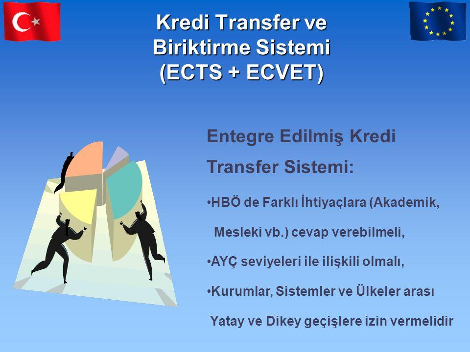 Kredi Transfer ve Biriktirme Sistemi (ECTS + ECVET) Entegre Edilmiş Kredi Transfer Sistemi: HBÖ de Farklı İhtiyaçlara (Akademik, Mesleki vb.) cevap verebilmeli, AYÇ seviyeleri ile ilişkili olmalı, Kurumlar, Sistemler ve Ülkeler arası Yatay ve Dikey geçişlere izin vermelidir