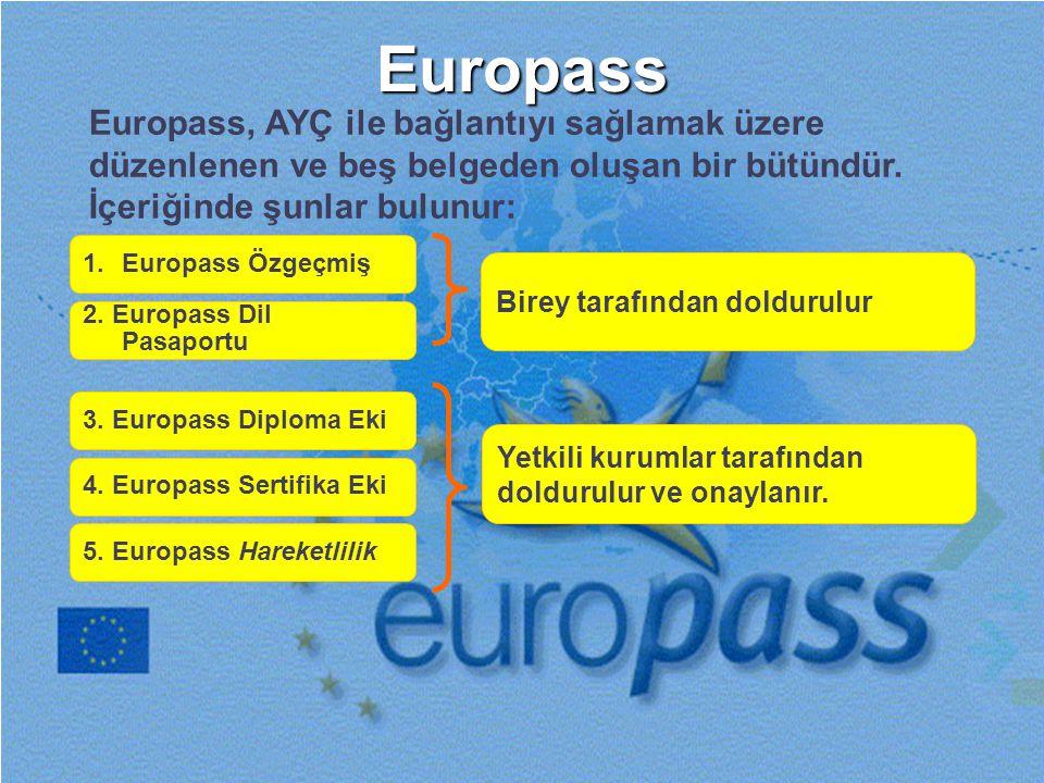 Europass Europass, AYÇ ile bağlantıyı sağlamak üzere düzenlenen ve beş belgeden oluşan bir bütündür.