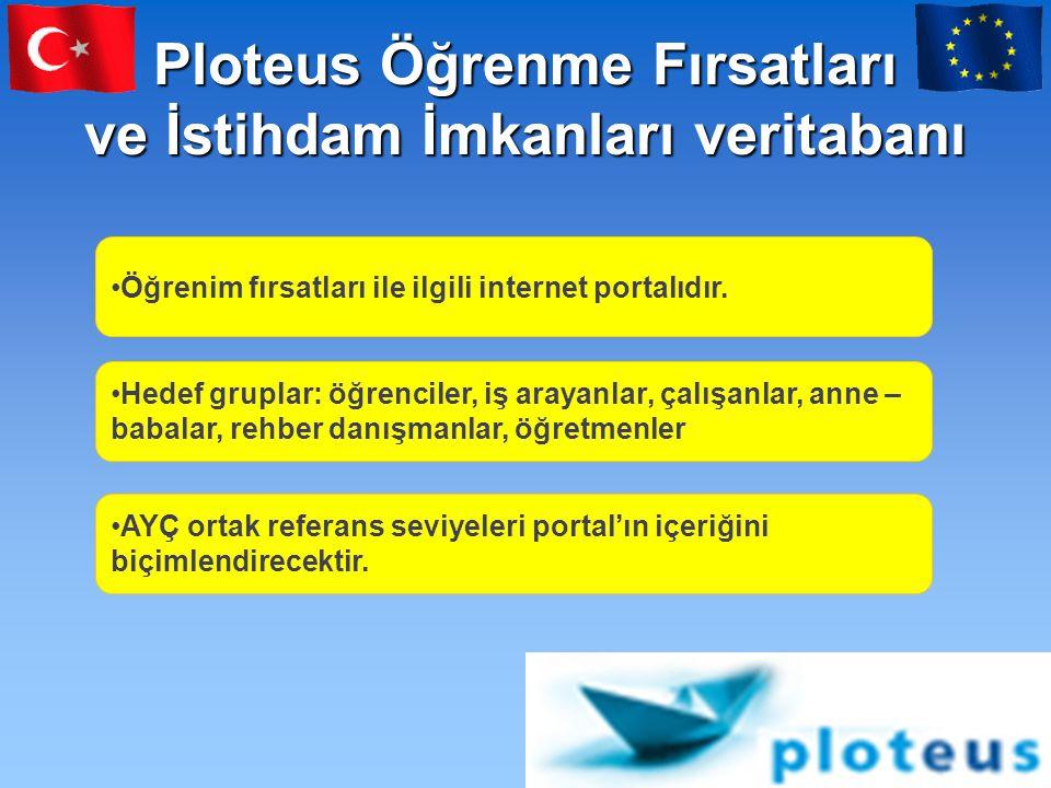 Ploteus Öğrenme Fırsatları ve İstihdam İmkanları veritabanı Öğrenim fırsatları ile ilgili internet portalıdır.