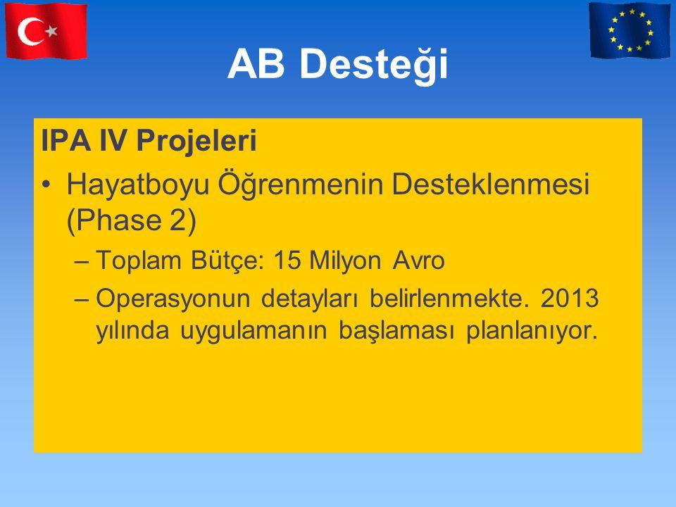 AB Desteği IPA IV Projeleri Hayatboyu Öğrenmenin Desteklenmesi (Phase 2) –Toplam Bütçe: 15 Milyon Avro –Operasyonun detayları belirlenmekte.