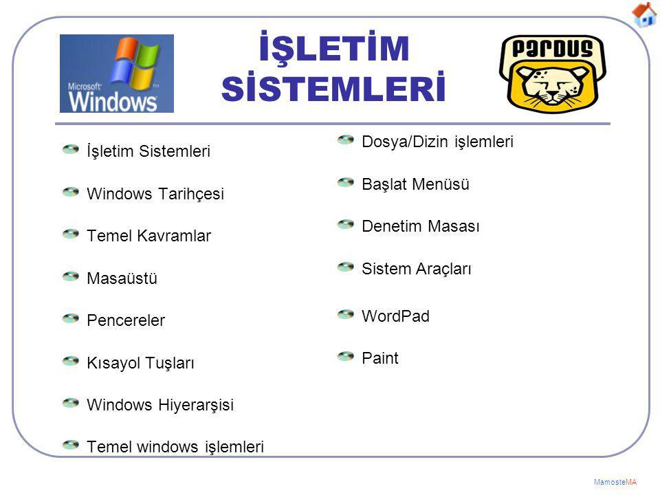 Lisanslı Yazılım: Kullanabilmek için lisans hakkının satın alınması gereken programlardır. Örnek: Office Programları, Windows Xp vs. Demo Yazılım: Tan