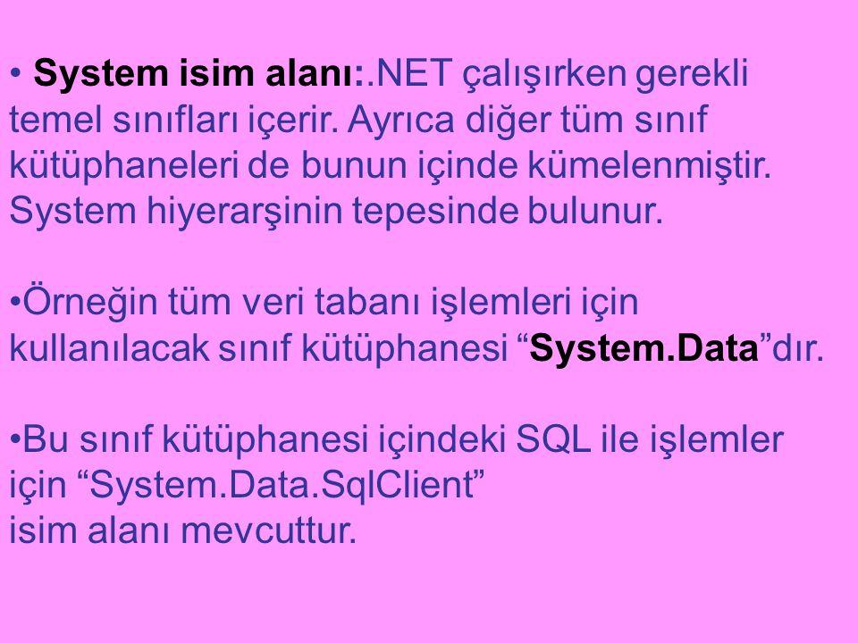 System isim alanı:.NET çalışırken gerekli temel sınıfları içerir. Ayrıca diğer tüm sınıf kütüphaneleri de bunun içinde kümelenmiştir. System hiyerarşi