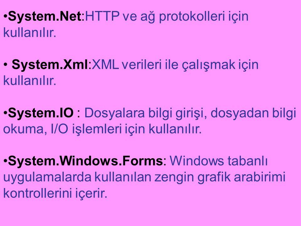 System.Net:HTTP ve ağ protokolleri için kullanılır. System.Xml:XML verileri ile çalışmak için kullanılır. System.IO : Dosyalara bilgi girişi, dosyadan