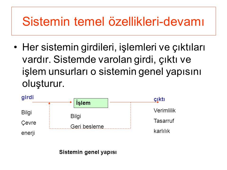Sistemin temel özellikleri-devamı Her sistemin girdileri, işlemleri ve çıktıları vardır. Sistemde varolan girdi, çıktı ve işlem unsurları o sistemin g