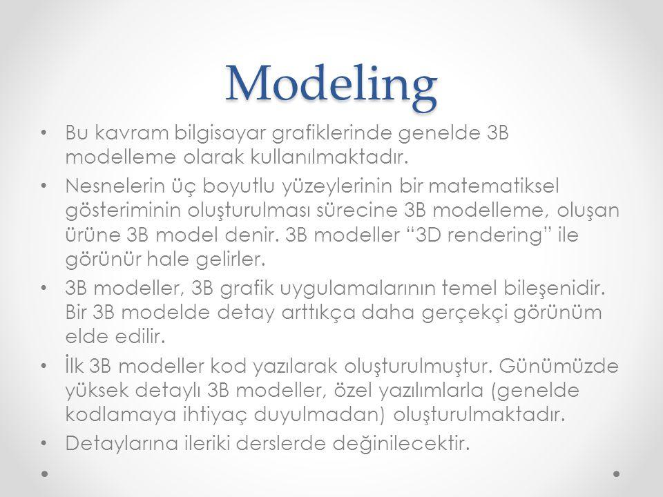 Modeling Bu kavram bilgisayar grafiklerinde genelde 3B modelleme olarak kullanılmaktadır. Nesnelerin üç boyutlu yüzeylerinin bir matematiksel gösterim