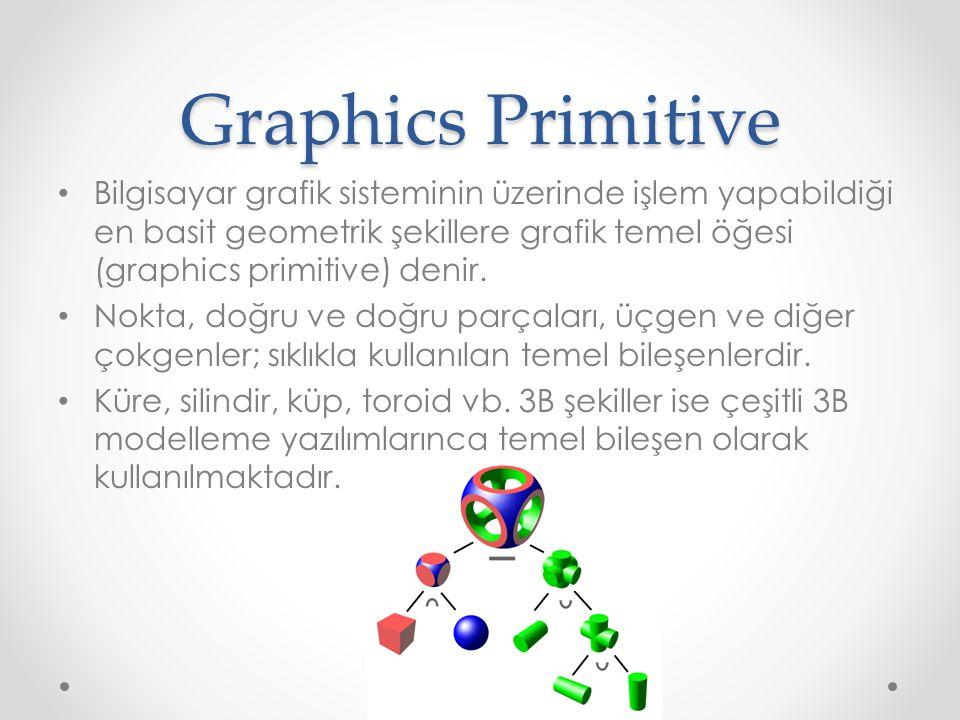 Graphics Primitive Bilgisayar grafik sisteminin üzerinde işlem yapabildiği en basit geometrik şekillere grafik temel öğesi (graphics primitive) denir.