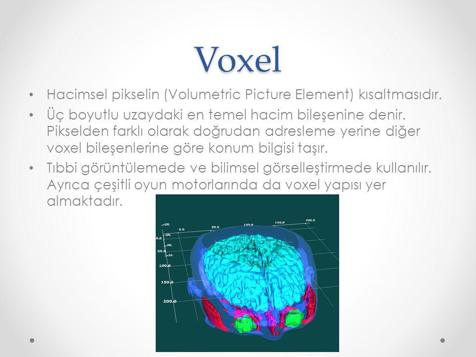 Voxel Hacimsel pikselin (Volumetric Picture Element) kısaltmasıdır. Üç boyutlu uzaydaki en temel hacim bileşenine denir. Pikselden farklı olarak doğru