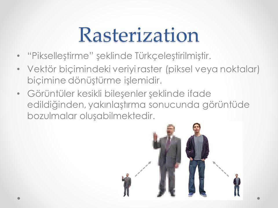 """Rasterization """"Pikselleştirme"""" şeklinde Türkçeleştirilmiştir. Vektör biçimindeki veriyi raster (piksel veya noktalar) biçimine dönüştürme işlemidir. G"""
