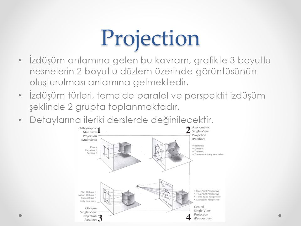 Projection İzdüşüm anlamına gelen bu kavram, grafikte 3 boyutlu nesnelerin 2 boyutlu düzlem üzerinde görüntüsünün oluşturulması anlamına gelmektedir.
