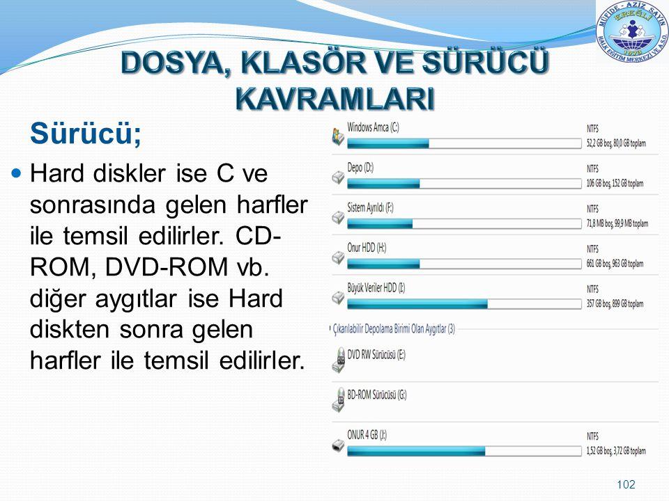 Sürücü; Hard diskler ise C ve sonrasında gelen harfler ile temsil edilirler. CD- ROM, DVD-ROM vb. diğer aygıtlar ise Hard diskten sonra gelen harfler