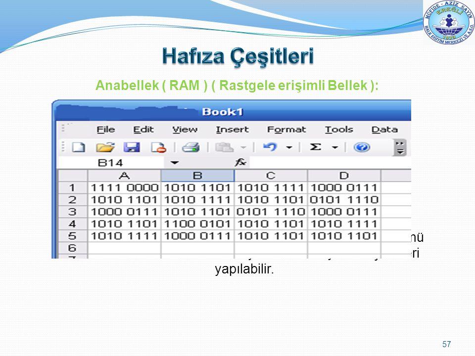 Anabellek ( RAM ) ( Rastgele erişimli Bellek ): RAM'ler hesap çizelgesi gibi organize edilmiştir. RAM bölümü adreslenerek adresten okuma ya da adrese