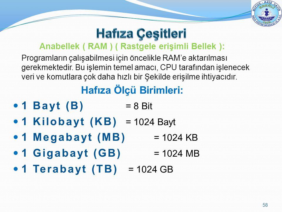Anabellek ( RAM ) ( Rastgele erişimli Bellek ): Programların çalışabilmesi için öncelikle RAM'e aktarılması gerekmektedir. Bu işlemin temel amacı, CPU