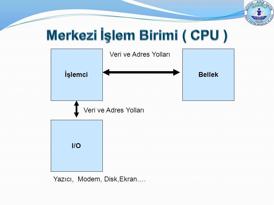 İşlemci I/O Bellek Veri ve Adres Yolları Yazıcı, Modem, Disk,Ekran….