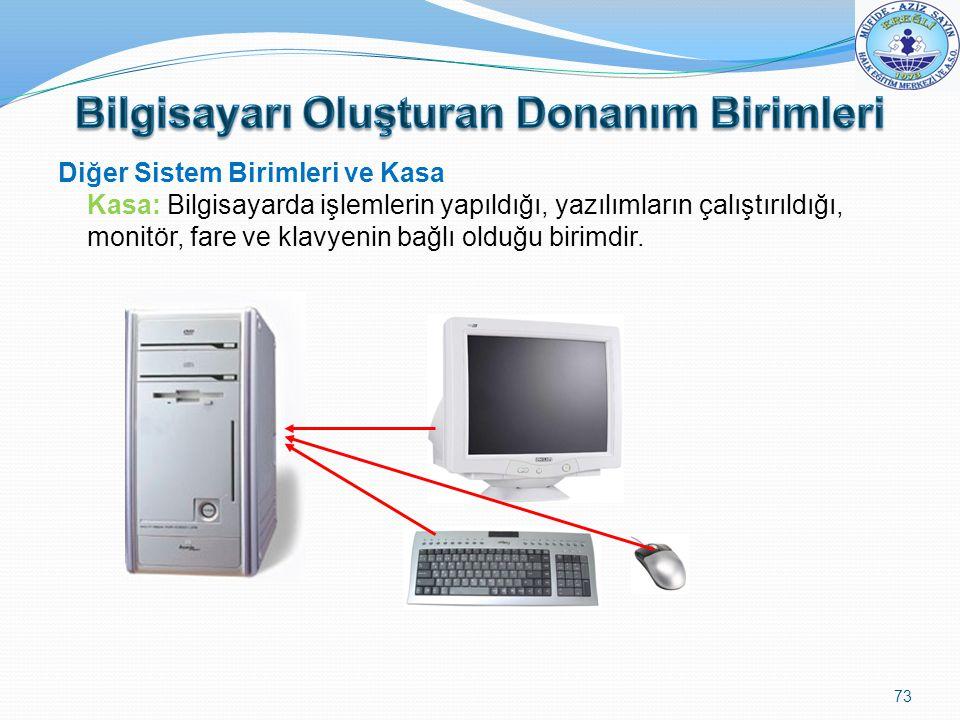 Diğer Sistem Birimleri ve Kasa Kasa: Bilgisayarda işlemlerin yapıldığı, yazılımların çalıştırıldığı, monitör, fare ve klavyenin bağlı olduğu birimdir.