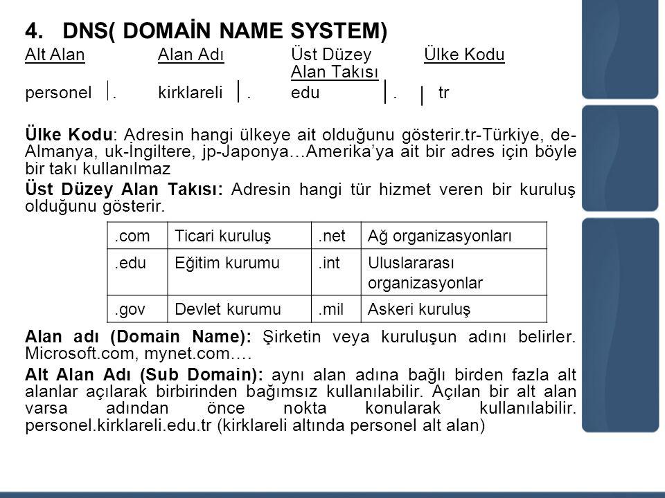4.DNS( DOMAİN NAME SYSTEM) Alt Alan Alan AdıÜst DüzeyÜlke Kodu Alan Takısı personel.kirklareli.edu. tr Ülke Kodu: Adresin hangi ülkeye ait olduğunu gö