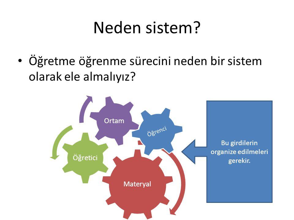 Neden sistem? Öğretme öğrenme sürecini neden bir sistem olarak ele almalıyız? Materyal Öğretici Ortam Öğrenci Bu girdilerin organize edilmeleri gereki