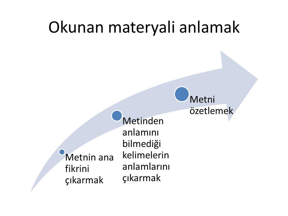 Okunan materyali anlamak Metnin ana fikrini çıkarmak Metinden anlamını bilmediği kelimelerin anlamlarını çıkarmak Metni özetlemek