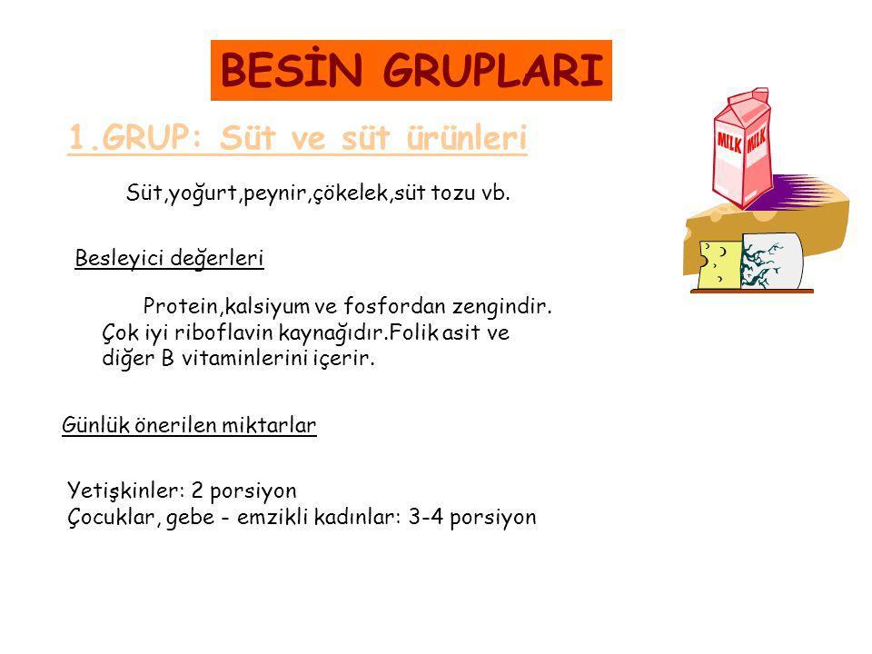 BESİN GRUPLARI 1.GRUP: Süt ve süt ürünleri Süt,yoğurt,peynir,çökelek,süt tozu vb.