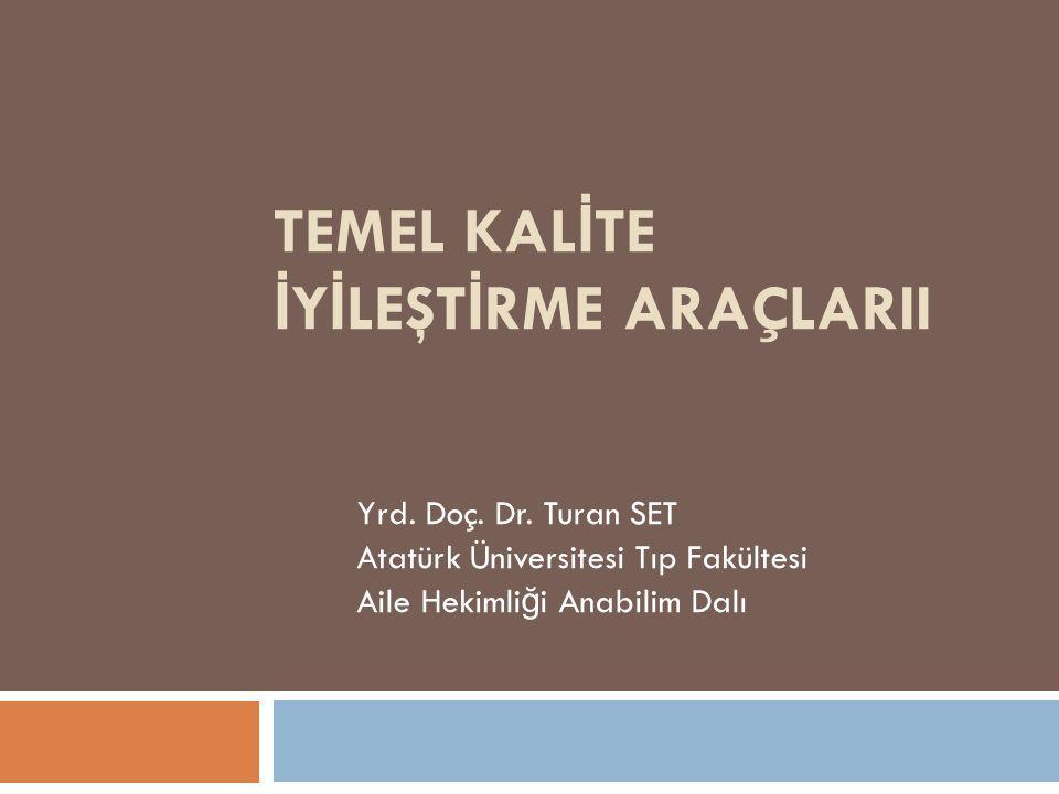 TEMEL KAL İ TE İ Y İ LEŞT İ RME ARAÇLARII Yrd. Doç. Dr. Turan SET Atatürk Üniversitesi Tıp Fakültesi Aile Hekimli ğ i Anabilim Dalı