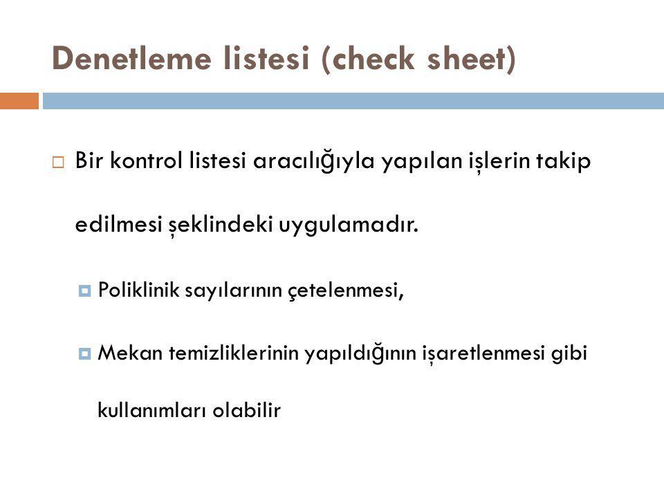 Denetleme listesi (check sheet)  Bir kontrol listesi aracılı ğ ıyla yapılan işlerin takip edilmesi şeklindeki uygulamadır.  Poliklinik sayılarının ç