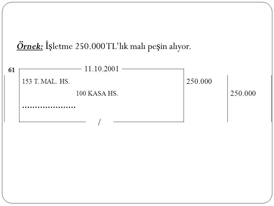 Örnek: İş letme 250.000 TL'lık malı pe ş in alıyor. 61 11.10.2001 153 T. MAL. HS. 250.000 100 KASA HS. 250.000 ………………… /