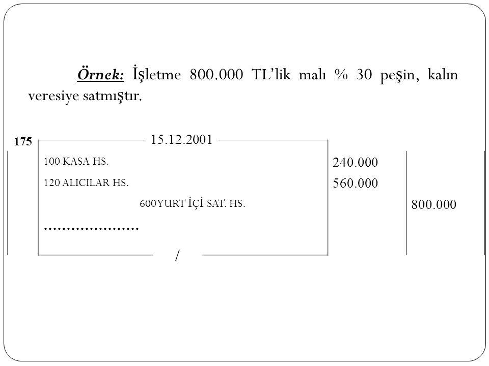 Örnek: İş letme 800.000 TL'lik malı % 30 pe ş in, kalın veresiye satmı ş tır. 175 15.12.2001 100 KASA HS. 240.000 120 ALICILAR HS. 560.000 600 YURT İ