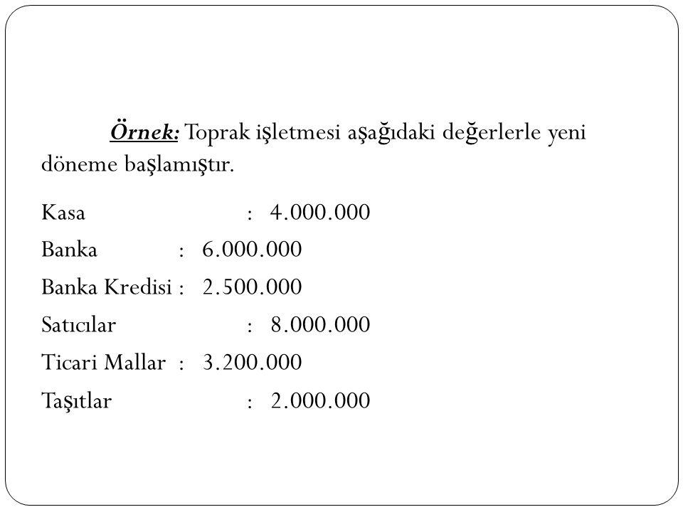 Örnek: Toprak i ş letmesi a ş a ğ ıdaki de ğ erlerle yeni döneme ba ş lamı ş tır. Kasa: 4.000.000 Banka: 6.000.000 Banka Kredisi: 2.500.000 Satıcılar: