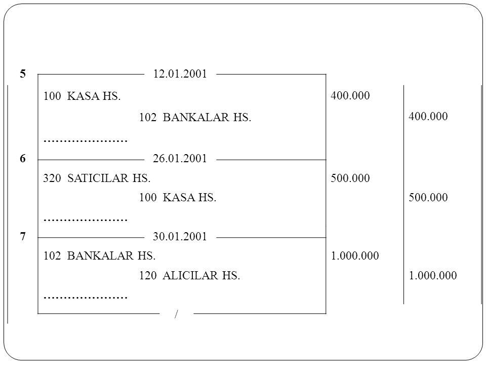 512.01.2001 100 KASA HS. 400.000 102 BANKALAR HS. 400.000 ………………… 626.01.2001 320 SATICILAR HS. 500.000 100 KASA HS. 500.000 ………………… 730.01.2001 102 B