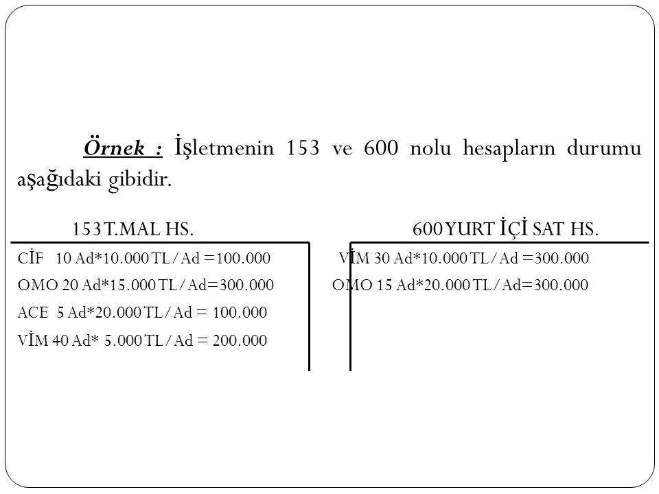 Örnek : İş letmenin 153 ve 600 nolu hesapların durumu a ş a ğ ıdaki gibidir. 153 T.MAL HS.600 YURT İ Ç İ SAT HS. C İ F 10 Ad*10.000 TL/Ad =100.000 V İ