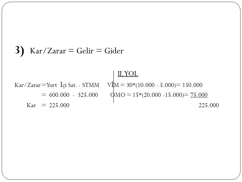 3) Kar/Zarar = Gelir = Gider II. YOL Kar/Zarar = Yurt İ çi Sat. - STMM V İ M = 30*(10.000 - 5.000)= 150.000 = 600.000 - 325.000 OMO = 15*(20.000 -15.0
