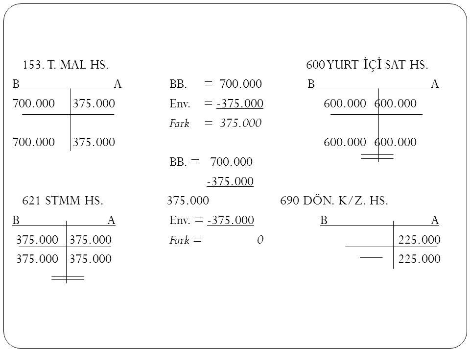 153. T. MAL HS. 600 YURT İ Ç İ SAT HS. B A BB. = 700.000 B A 700.000 375.000 Env. = -375.000 600.000 600.000 Fark = 375.000 700.000 375.000 600.000 60